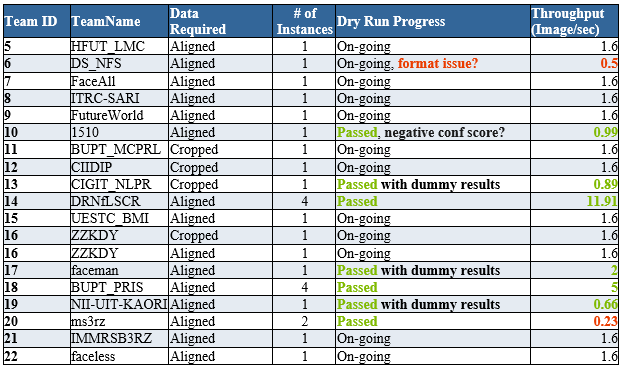 irc_table6