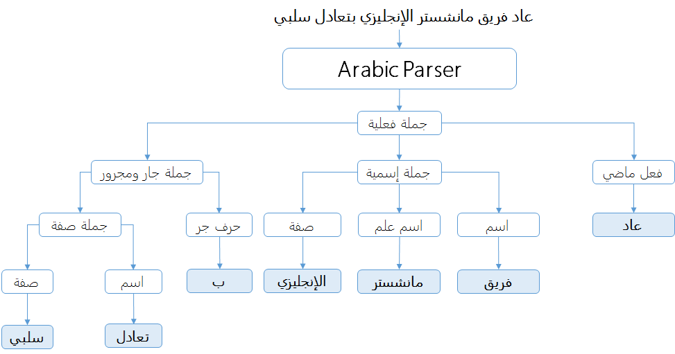 parser_example