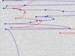 Fragment from whole text visualization