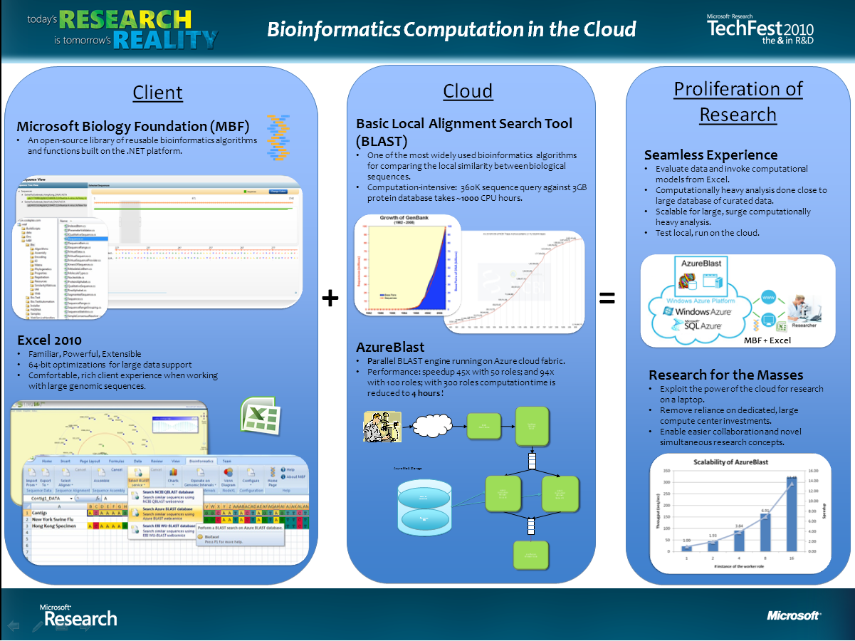 Security and privacy in cloud computing research papers