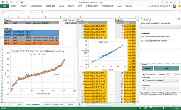 Tabular - Microsoft Research