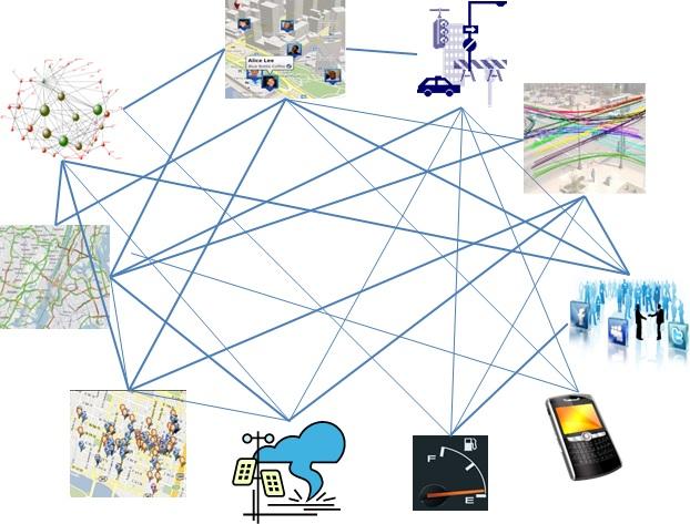MSR Urban Computing Image