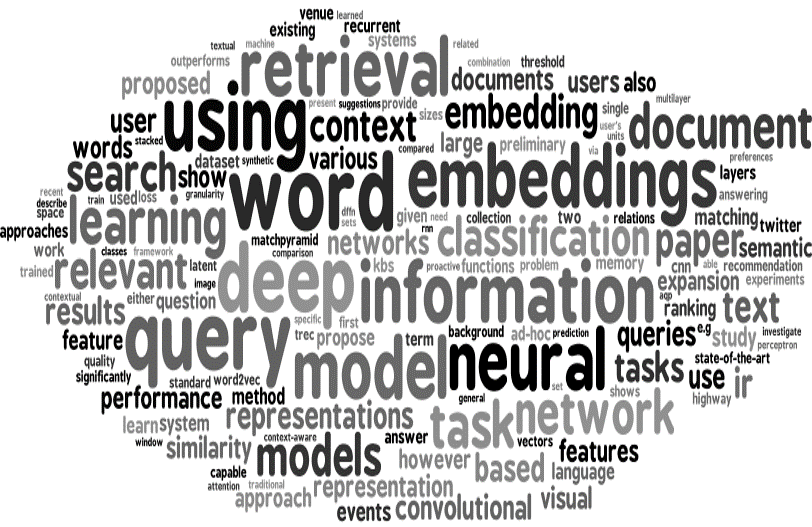 wordcloud-abstracts