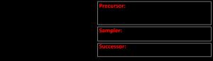 Quickr rewrites SQL statements
