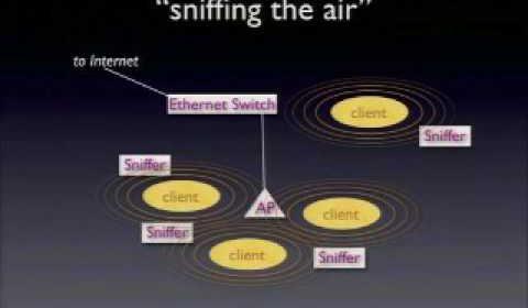 Edgenet 2006 - Wireless Network Measurement Challenges