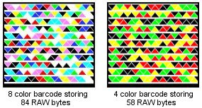 Capabilities of the High Capacity Color Barcode.