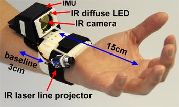 Digits' main hardware components attached to a wrist brace. By instrumenting only the wrist, the user's entire hand is left to interact freely without wearing a data glove.