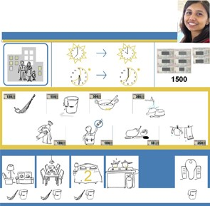Some of the images Indrani Medhi uses to enable illiterate, first-time users to use a PC.