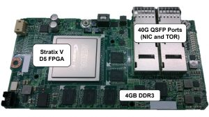 The Cataputl Gen2 Card showing FPGA and Network ports enabling the Configurable Cloud