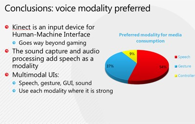 voice modality