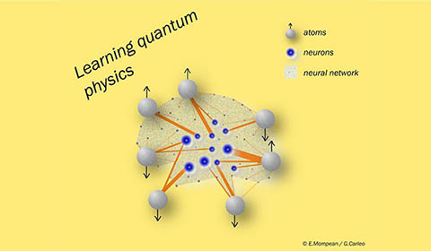 Solving the quantum many-body problem with artificial neural networks