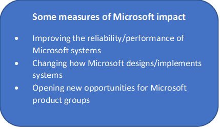 Some measures of Microsoft impact