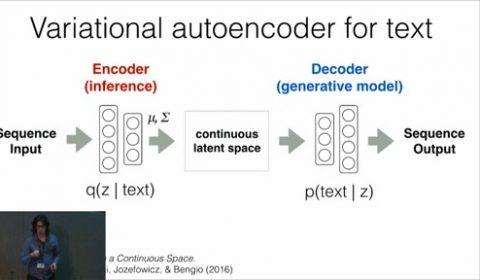 Grammar Variational Autoencoder