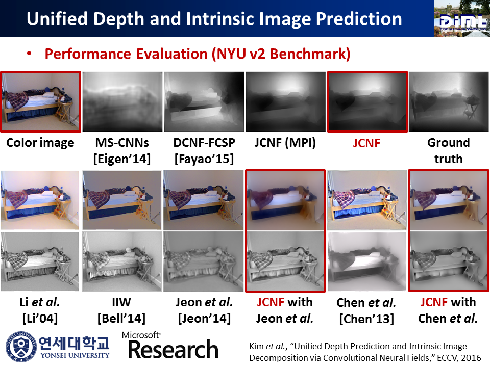 "MSRA Yonsei University computer vision breakthrough project, ""Unified Depth Prediction and Intrinsic Image Decomposition from a Single Image via Joint Convolutional Neural Fields"