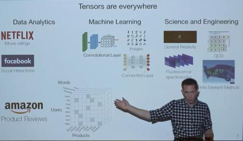 The Tensor Algebra Compiler