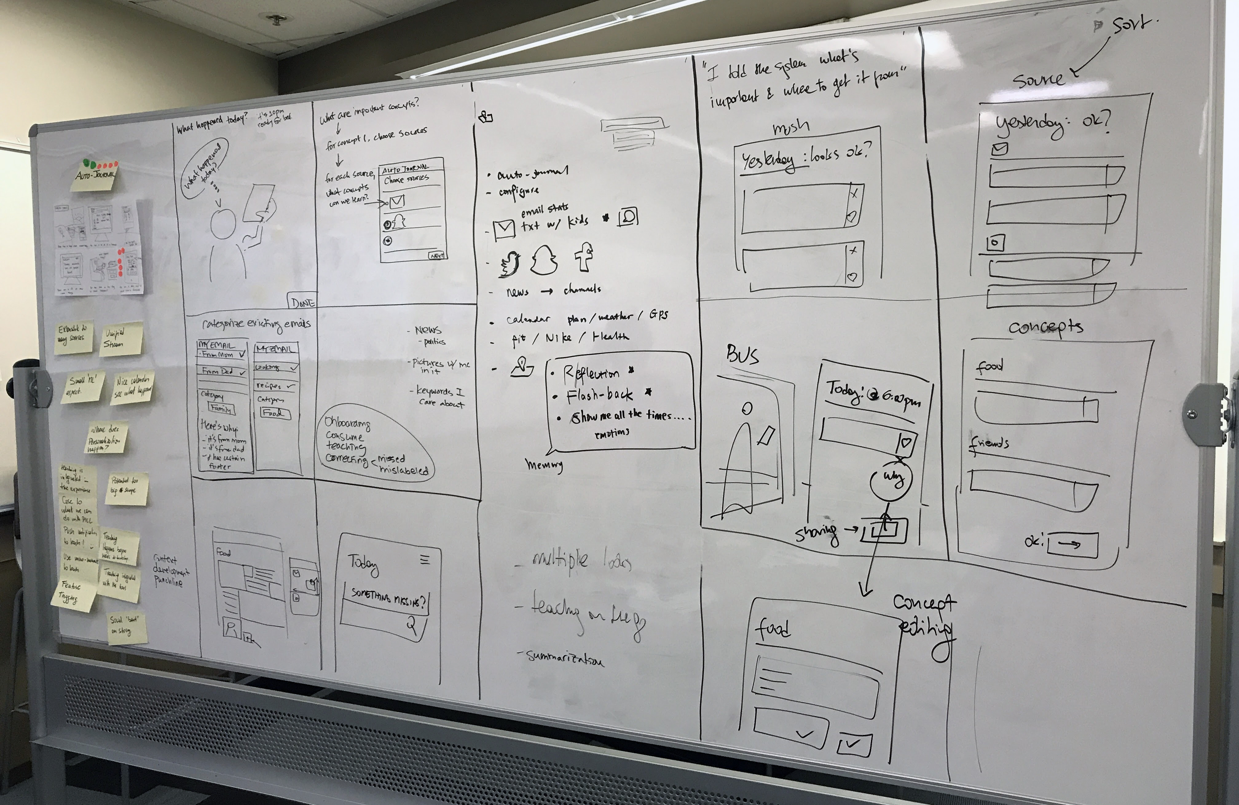 Wireframing of a mobile app, on a whiteboard