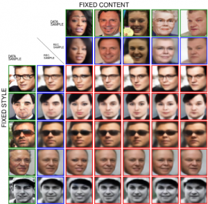 Style transfer demonstrated on face images.