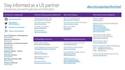 US Partner Community 2017 engagement guide A