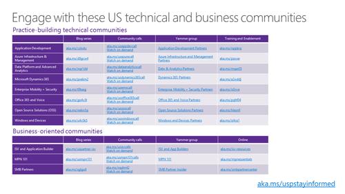 US Partner Community 2017 engagement guide B