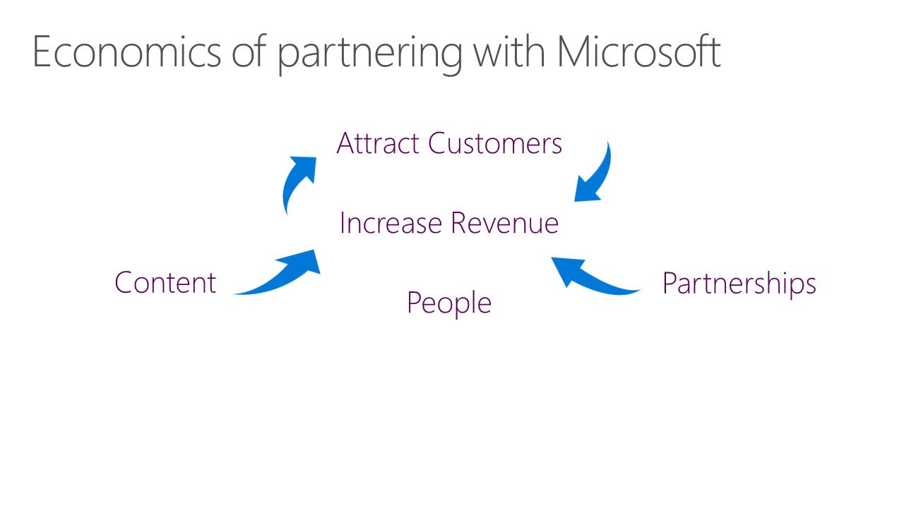 partner economic engine