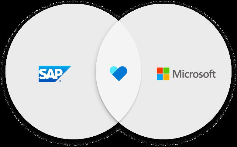 SAP and Microsoft