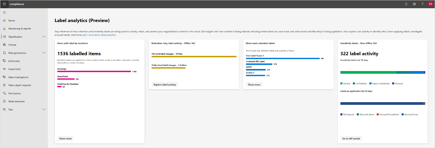 Screenshot of label analytics in the Microsoft 365 compliance center. Label analytics is in preview.