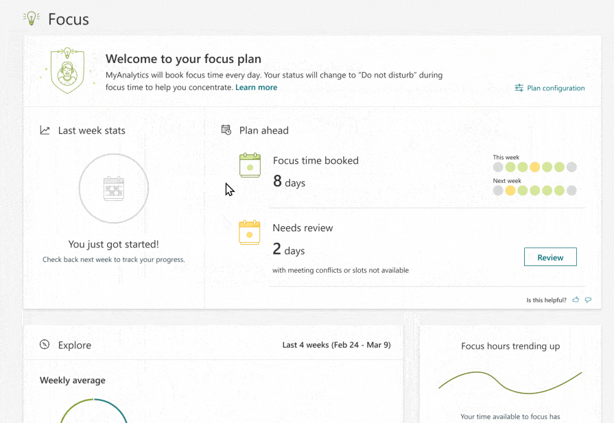 """MyAnalytics Dashboard with Focus tab selected. User clicks """"Try it out"""" to get started and has book focus time automatically every day. Outlook calendar shows focus time slots in green."""