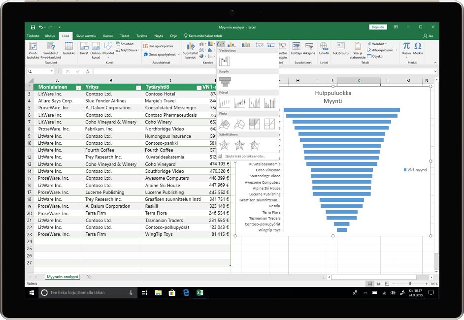 Kuvassa näkyy laite, jossa on käynnissä Office 2019:n Excel.