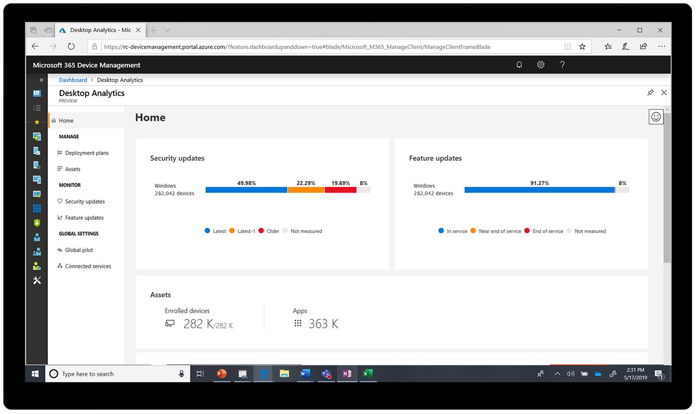 Kuvakaappaus Desktop Analytics -koontinäytöstä.