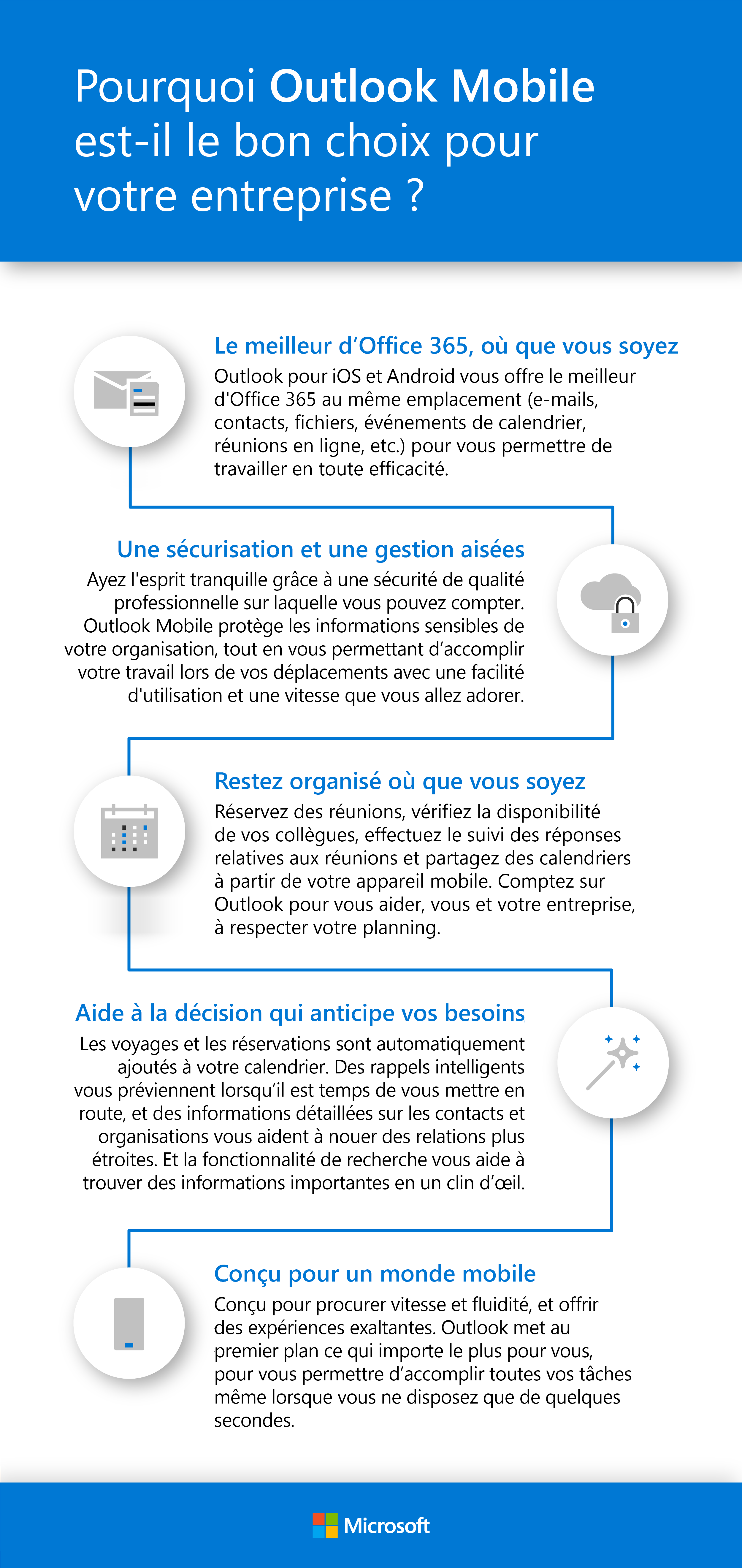 Meilleur Calendrier Android.Votre Application De Courrier Preferee Outlook Mobile S