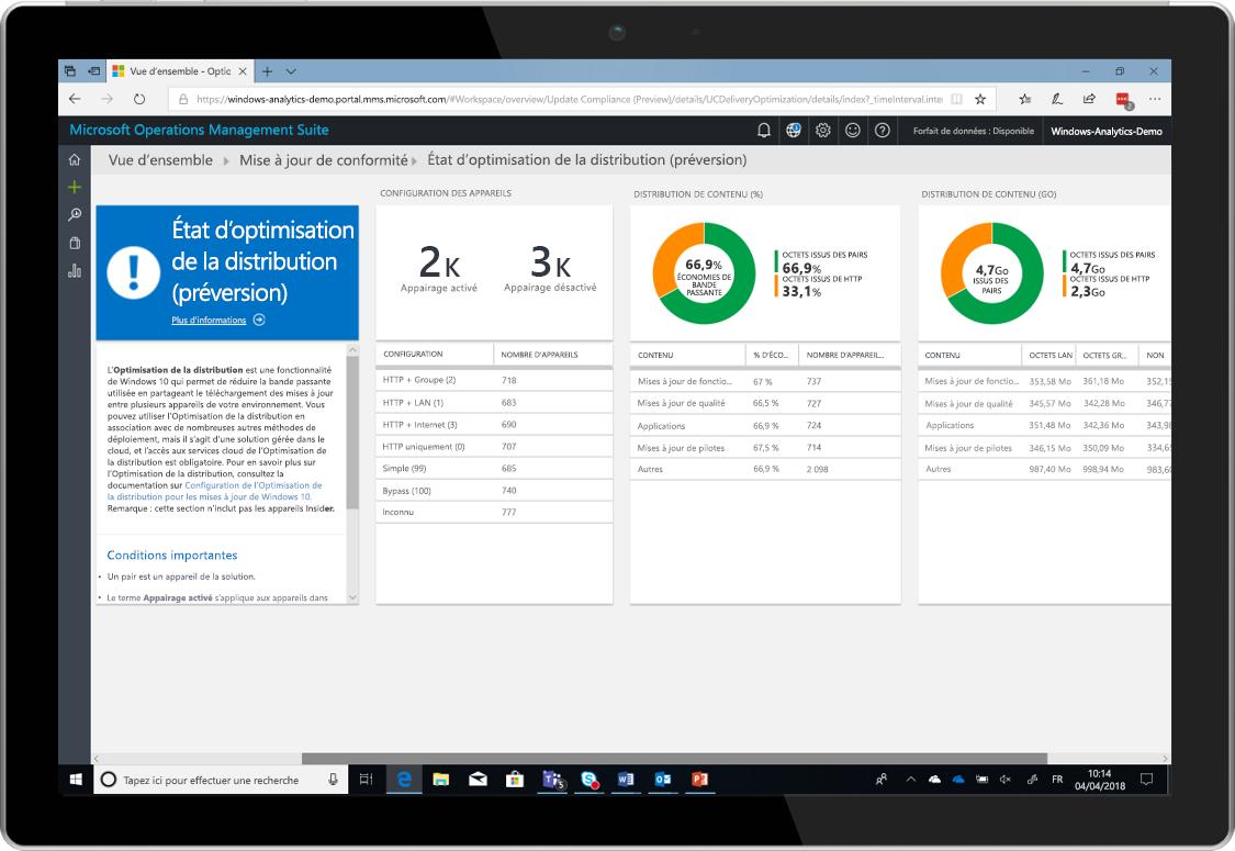 Image d'une tablette présentant l'état de l'Optimisation de la distribution via Windows Analytics