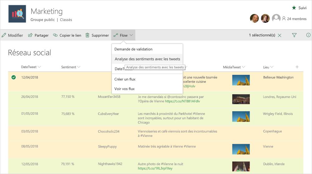 Capture d'écran montrant une analyse marketing dans Microsoft Flow.