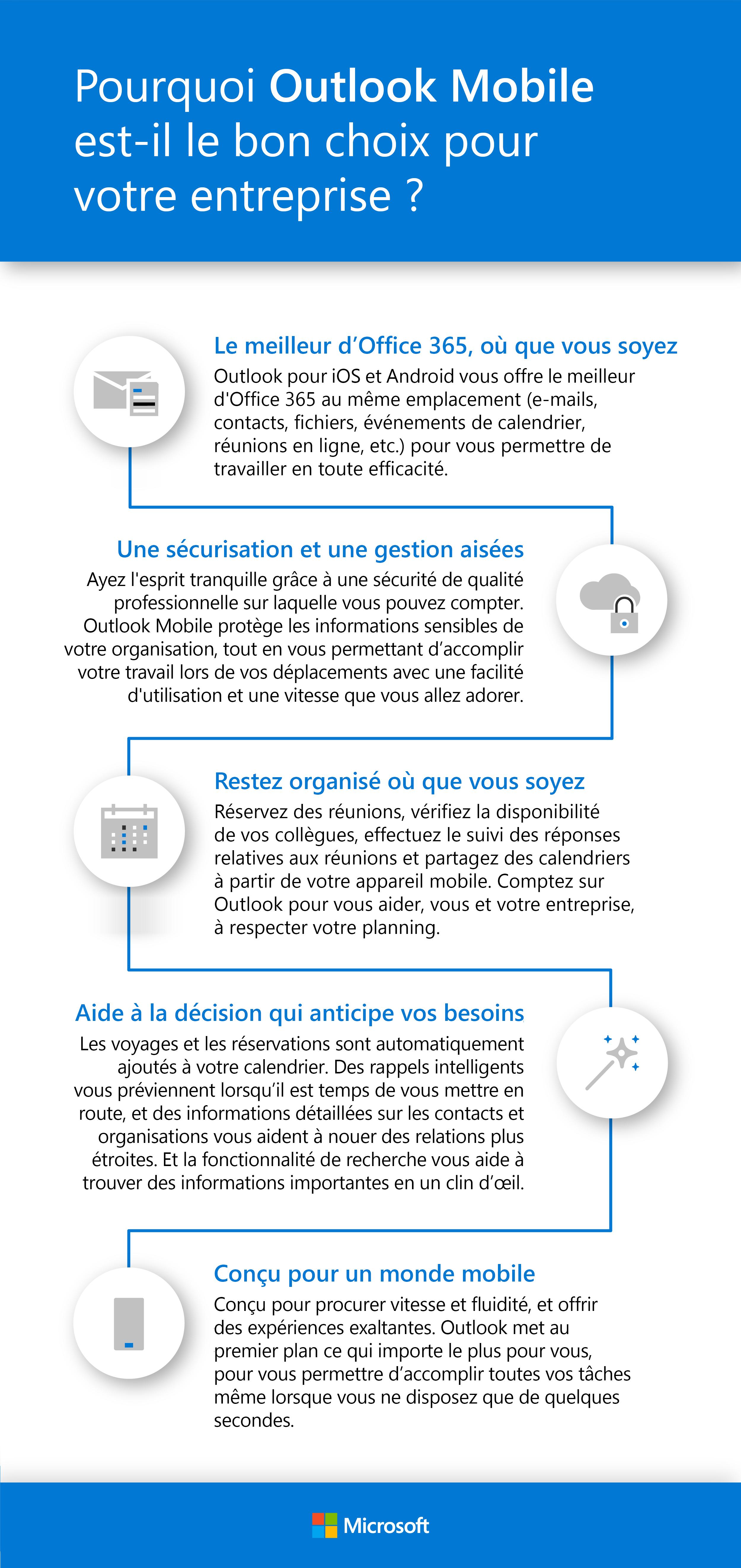Nouvelles Fonctionnalites De Deploiement Et Protection Des Informations Dentreprise