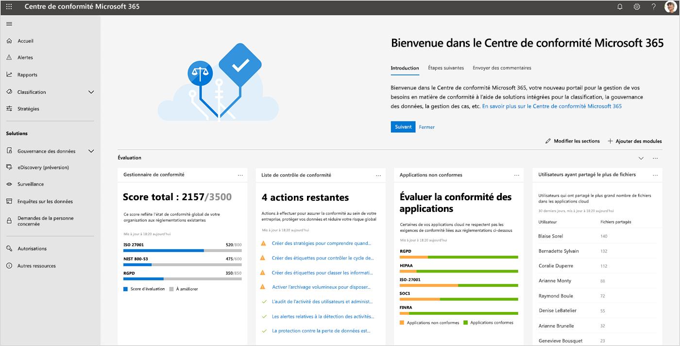 Capture d'écran du tableau de bord du Centre de conformité Microsoft 365.