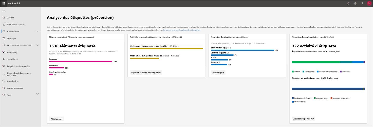 Capture d'écran de l'analyse d'étiquettes dans le Centre de conformité Microsoft 365.L'analyse d'étiquettes est en préversion