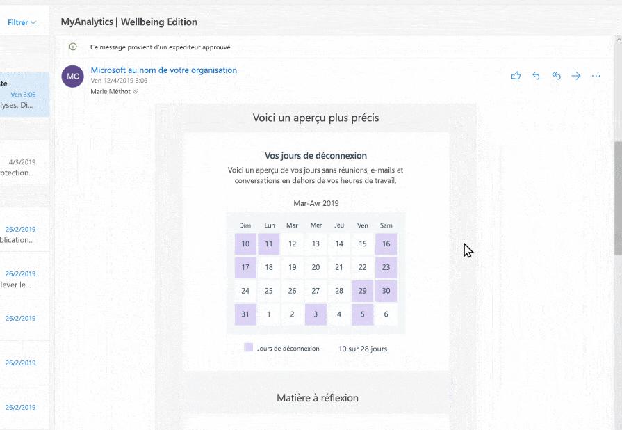 Capture d'écran de MyAnalytics dans Outlook.