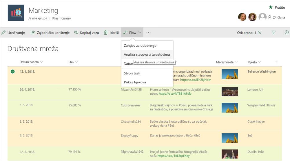 Snimka zaslona s prikazanom marketinškom analizom na servisu Microsoft Flow.