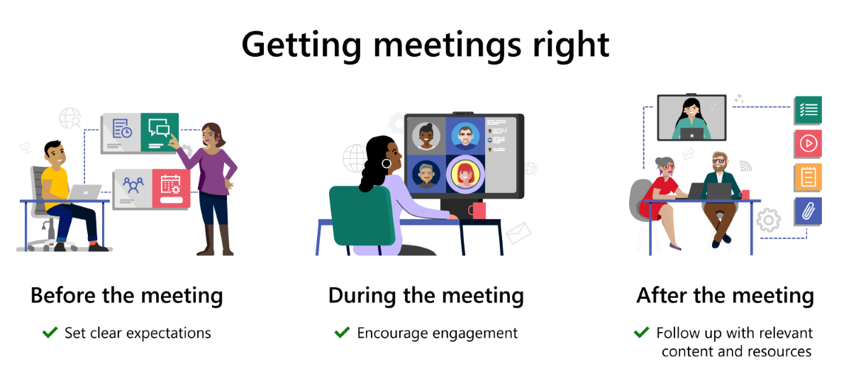 Three graphics of people in virtual meetings using Microsoft Teams, which depicts the stages of before, during, and after the meeting.