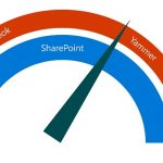 file sharing and collaboration meter