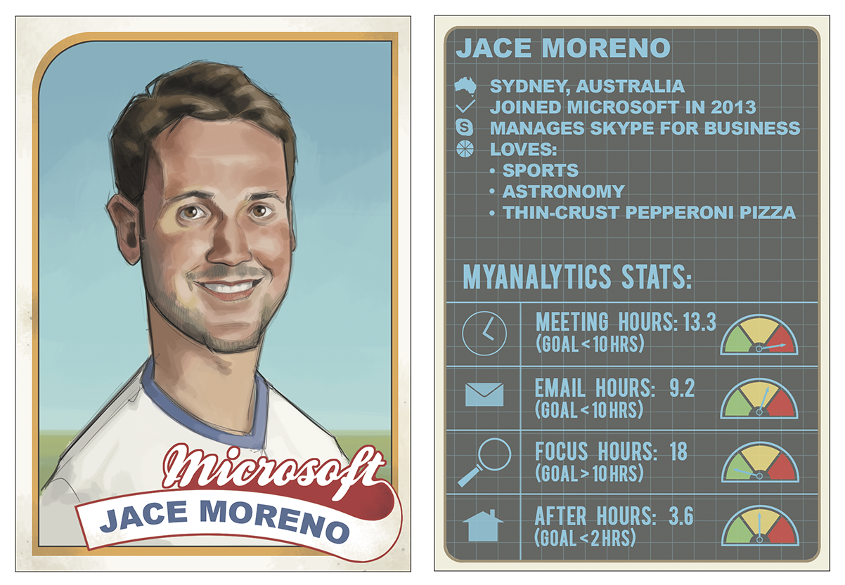 Microsoft employee Jace Moreno has used MyAnalytics to change the way he spends his time and structures his work day.