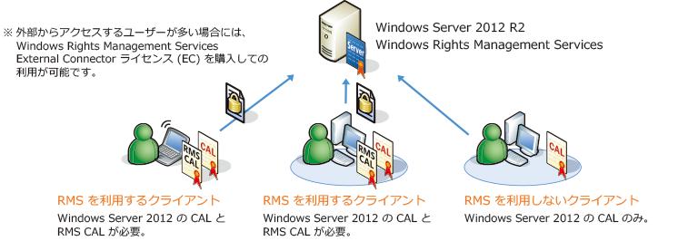 windows essentials 2012 日本 語 版 ダウンロード