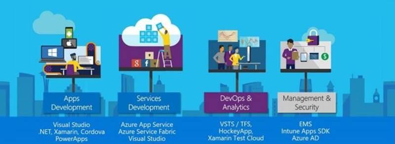 イメージ: Gartner Magic Quadrant の Mobile Application Development Platforms 分野で「リーダー」に