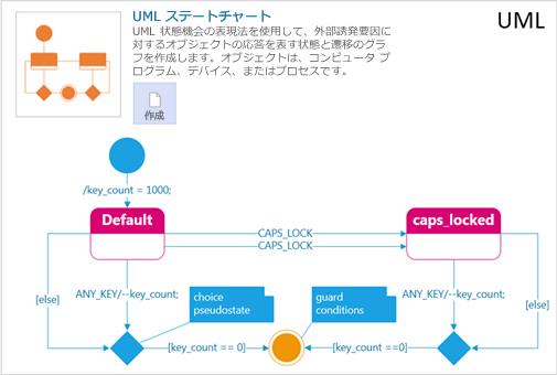 Visio 2013 画面キャプチャー 8
