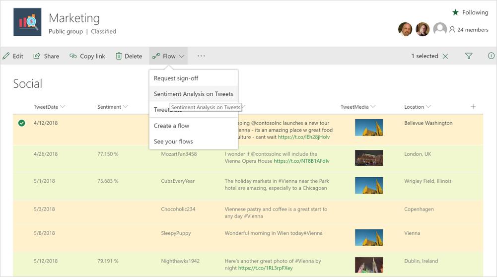 Microsoft Flow のマーケティング分析を示すスクリーンショット。