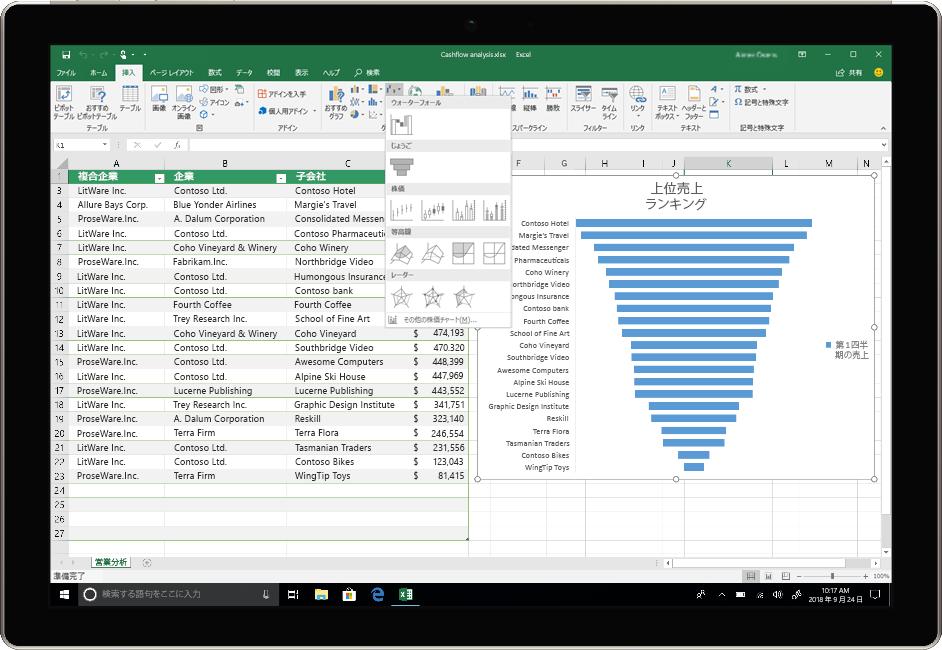 デバイスで Office 2019 の Excel を使用している画像