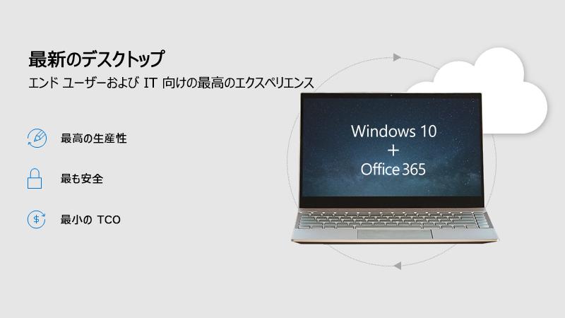 モダン デスクトップ (Windows 10 + Office 365) を示すインフォグラフィック。
