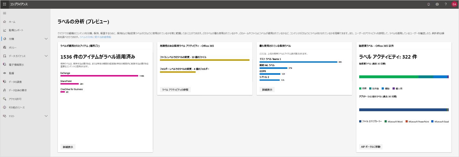 Microsoft 365 コンプライアンス センターのラベル分析のスクリーンショット。ラベル分析はプレビュー中。