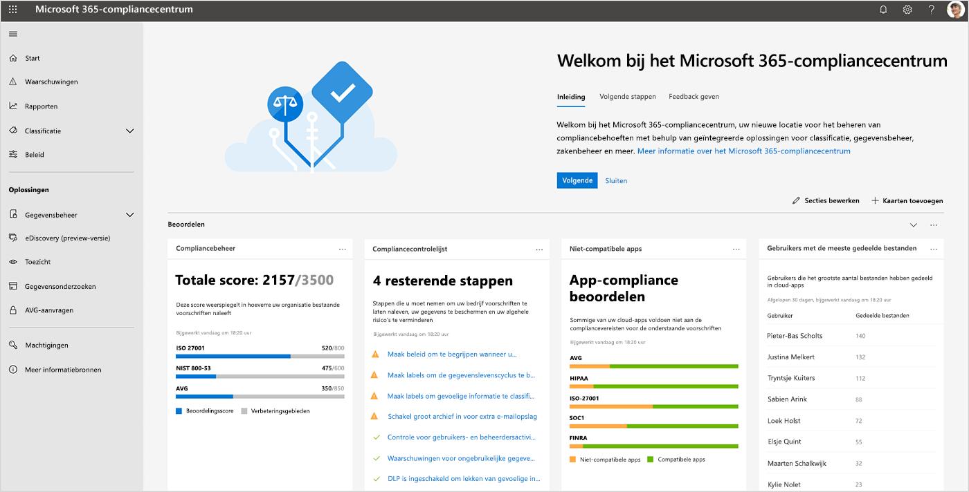Schermafbeelding van het dashboard van het Microsoft 365-compliancecentrum.