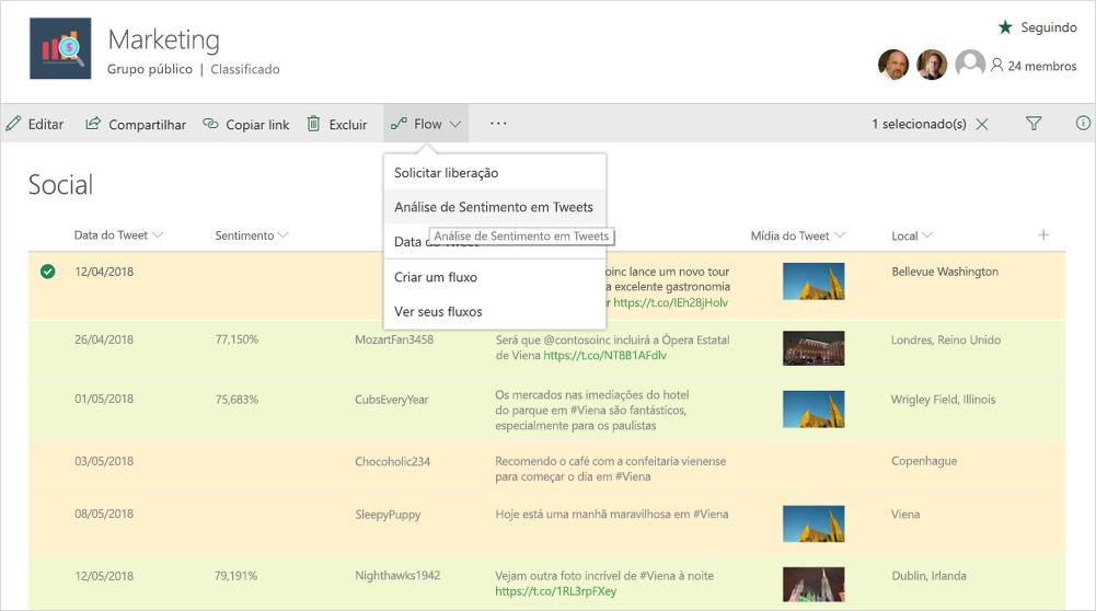 Uma captura de tela mostra a análise de Marketing no Microsoft Flow.