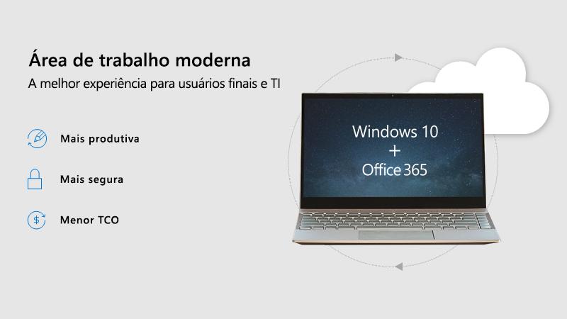 Um infográfico mostra a área de trabalho moderna: Windows 10 mais Office 365.